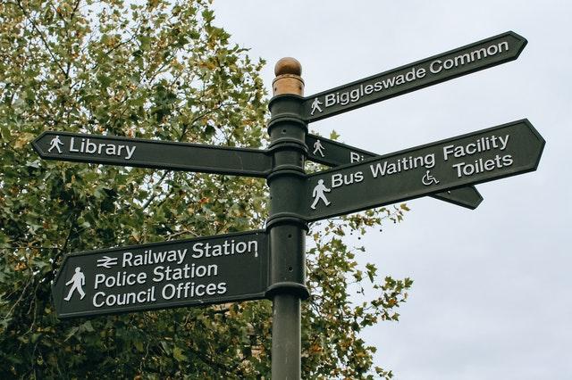 Um poste de sinalização mostra a distância e a direção para diversas localidades. Quantidades que são definidas tanto por um módulo quanto por uma direção são chamadas de quantidades vetoriais.
